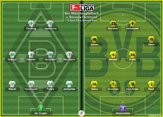 2013-14_bundesliga_gladbach-away_lineups