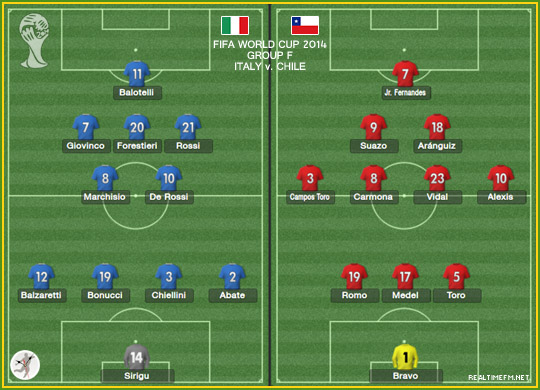 worldcup_lineup_27_italy-chile