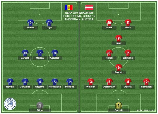 2014_10_10_uefau19qualifier_andorra_02_lineups